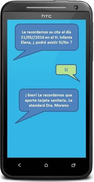 La re-evolución de las Apps de Salud: llegan los bots | Salud Conectada | Scoop.it