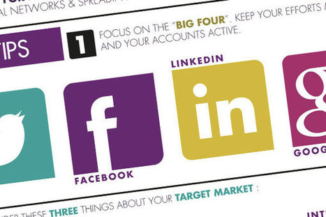 How to make the most of social media for your s... | Social Media for SMBs & Early Stage Start-ups | Scoop.it