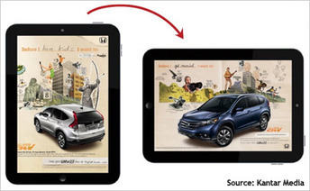 MediaPost Publications Advertisers Recycle Print Ads For Tablets 04/09/2012 | Audiovisual Interaction | Scoop.it