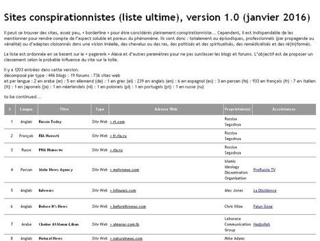 Sites conspirationnistes (liste ultime), version 1.0 (janvier 2016) | Médiations numérique | Scoop.it