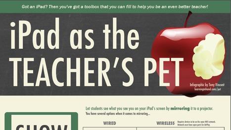 El iPad, ¿un aliado para ser mejor profesor? (Javier Tourón, en Talento y Educación) | AltasCapacidades | Scoop.it