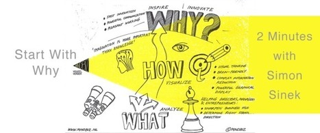 Start With Why: 2 Minutes With Simon Sinek - Curagami | BI Revolution | Scoop.it