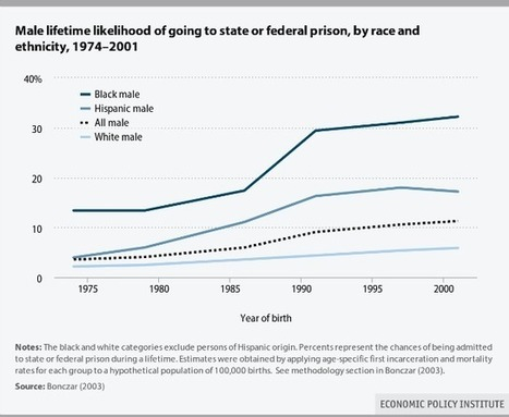 Explosive Rates of Mass Incarceration Called Major 'Civil Rights Issue of Our Time' | Police Problems and Policy | Scoop.it
