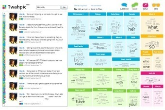 Twahpic: Twitter topic modeling - Microsoft Research I #dataviz   Search & social   Scoop.it