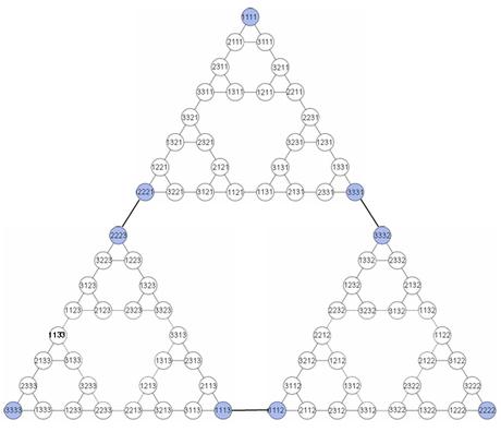 The Tower of Hanoi: Where maths meets psychology | plus.maths.org | Technomathpr (Tecnología y Matemática) | Scoop.it