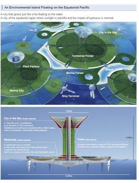 Confronté à la montée des eaux, un archipel envisage de migrer vers une plateforme artificielle | réfugiés climatiques | Scoop.it