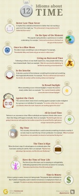 12 English Idioms about Time (Infographic) | Barcelona Ingles ... | Idioms! | Scoop.it