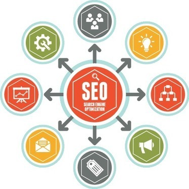 SEO Services - Clearly a Better Resolution | SEO Services | Scoop.it