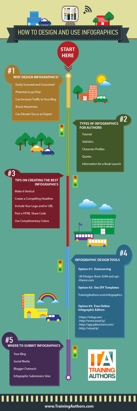 How to Design Infographics and Use Them to Increase Blog Traffic | Infographics: Know-how | Scoop.it