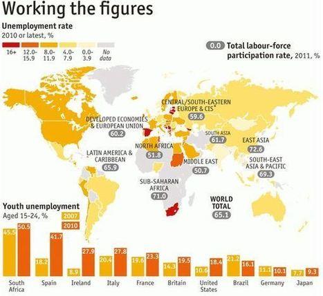 Chômage & pénurie de Talents : qui est coupable ? | Nouveaux paradigmes | Scoop.it