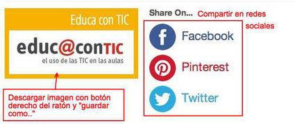 Cómo enmarcar y firmar tus fotos online   Educa con TIC   Las TIC y la Educación   Scoop.it