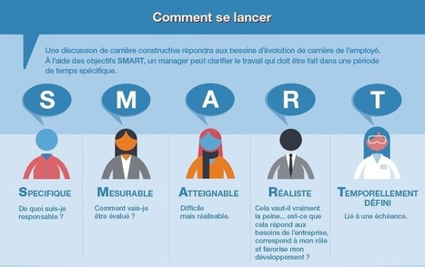 Discussion de carrière : 6 points à aborder pour retenir les talents | condensé de l'actu digital & management | Scoop.it