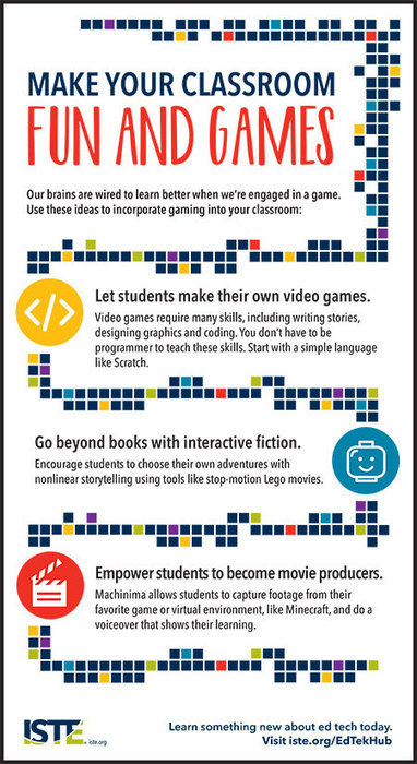 ISTE: Infographic: Make your learning fun and games | iPads in Education | Scoop.it