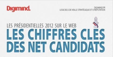 [Infographie] La présence des candidats sur le web | FrenchWeb.fr | La petite revue du journaliste web | Scoop.it