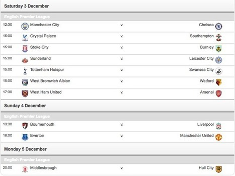 EPL - Tottenham, Stoke and Southampton 6/1 enhanced odds all to win - Skybet Offer EPL | Free betting tips on football,tennis,hockey & more | Scoop.it