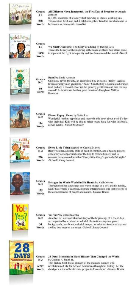 90 Picture Books for 90 Years of Black History Celebration - ALSC Blog | Diverse Books and Media | Scoop.it