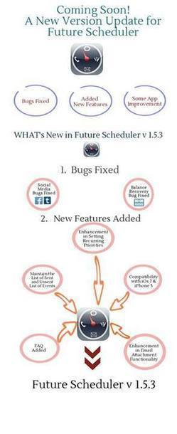 New version of future scheduler is releasing shortly with extra feature   Appsicum Apps   Scoop.it