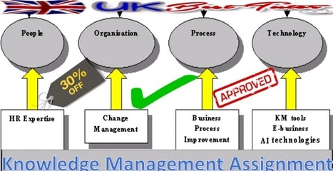 Get Expert Help about Best implementation of Knowledge Management | Online Assignment Help | Scoop.it