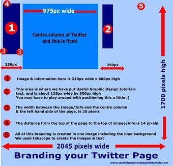 Twitter Backgrounds – How to Customize Yours | Useful Graphic Design Tutorials | Marketing Planning and Strategy | Scoop.it