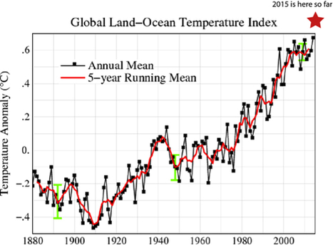 Rocky Rex's #Science Stuff: #Climate Change - 2015 temperatures so far ... January to July. | Messenger for mother Earth | Scoop.it