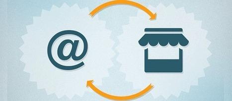 Infographie : le comportement d'achat des français et le marketing cross-canal | WebZeen | Retail | Scoop.it