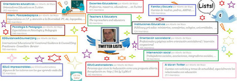 Listas de Twitter y mi entorno personal de aprendizaje (PLE - Orientación) | PLE, enfoque pedagogico 2 | Scoop.it