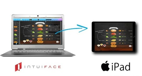 iPad Presentation Software at IntuiLab | IntuiLab Updates | Scoop.it