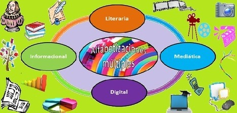 ¿Por qué usar las redes sociales en el aula? | Blog de CNIIE | Aprendizaje informal | Scoop.it