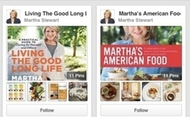 1 Pinterest Pin = 2 Site Visits, 6 Pageviews, 78 Cents | Pinterest | Scoop.it