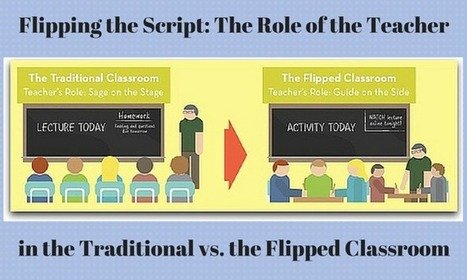 Blended, Hybrid, or Flipped Learning - What's Ideal for Your Classroom? | Linguagem Virtual | Scoop.it