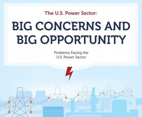 INFOGRAPHIC: The State of the US Power Sector and the Growth of Renewable Energy | Sustain Our Earth | Scoop.it