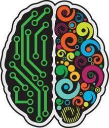 Left Brain, Right Brain? Wrong | Personality | Scoop.it