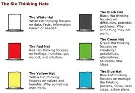 Six thinking Hats | Career Quotes for Success | Cornell Notes | Hard Work Quotes | | Scoop.it