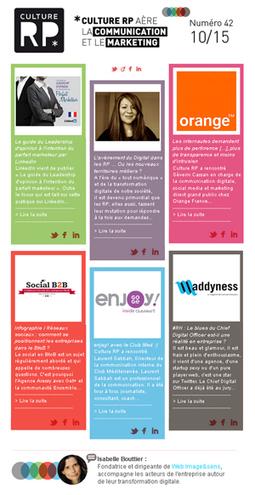 Culture RP » Infographie / Réseaux sociaux : comment se positionnent les entreprises dans le BtoB ? | Communicare | Scoop.it