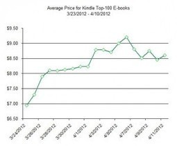 Amidst Justice Department Lawsuit, Kindle E-Book Prices Rise Sharply | eBook | Scoop.it