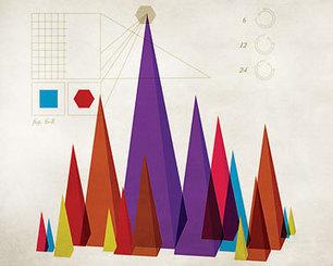 Analytics 3.0 | Knowledge Managment | Scoop.it