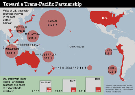 U.S. Commerce Department Releases 50 New Reports Highlighting Trans-Pacific Partnership Benefits for American Businesses | International Trade | Scoop.it