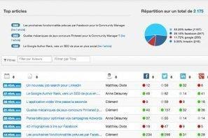 SocialShare, pour repérer les ambassadeurs | E-marketing + Entrepreneurship | Scoop.it