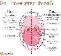 Strep Throat | Better Health Westchester | Scoop.it