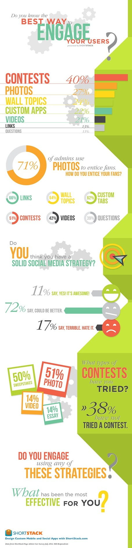 What Are The Best Ways To Engage Social Media Users? [INFOGRAPHIC] | Infographics and Social Media | Scoop.it