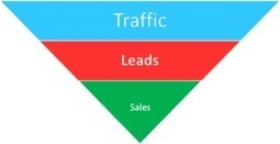 How To Convert Your Traffic Into High Quality Leads? | ClickCabin | Click Cabin Affiliate network | Scoop.it