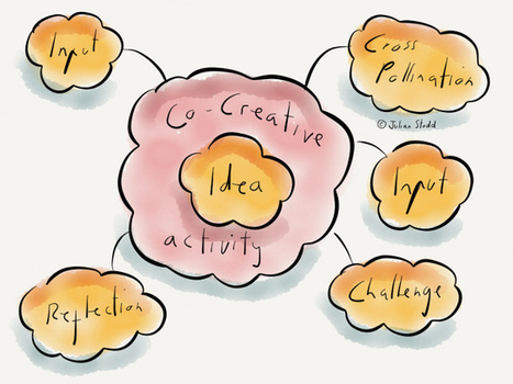 The Ideas Butterfly: a social way of working (out loud) | Cognitive bias | Scoop.it