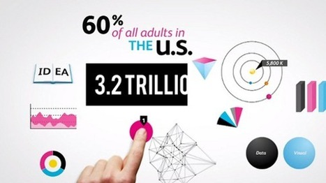 How Brands Use Infographics To Create More Powerful Messaging - Business 2 Community | GRAPHIC DESIGN | Scoop.it