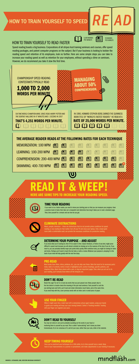 How to Train Yourself to Speed Read | Infographics for English class | Scoop.it