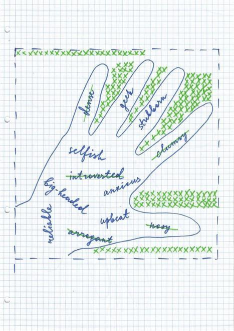 WORD GAMES | TeachingEnglish | Scoop.it