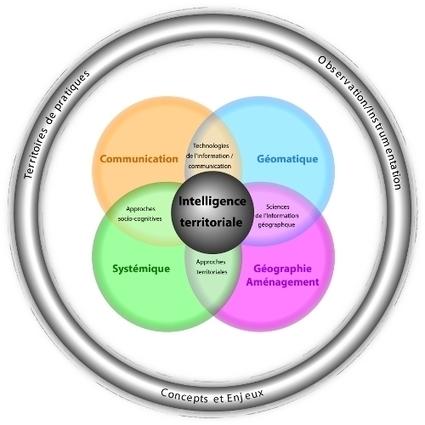 ThéMA - Intelligence Territoriale | Intelligence | Scoop.it