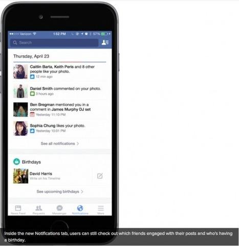 Découvrir du contenu ciblé avec le nouvel onglet Notifications de Facebook | Webmarketing & Social Media | Scoop.it