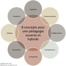 8 concepts pour une pédagogie ouverte et hybride | EFL-ESL, ELT, Education | Language - Learning - Teaching - Educating | Scoop.it