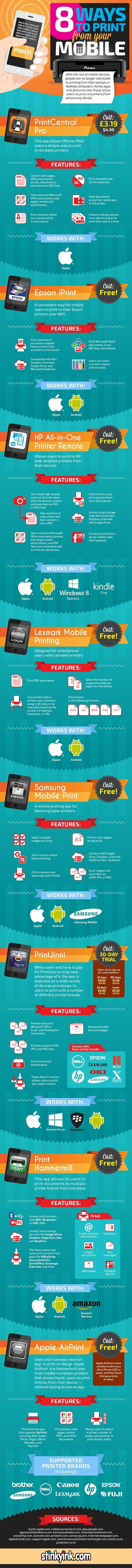 8 Ways To Print From Your Mobile | #Infographic | El Aula Virtual | Scoop.it