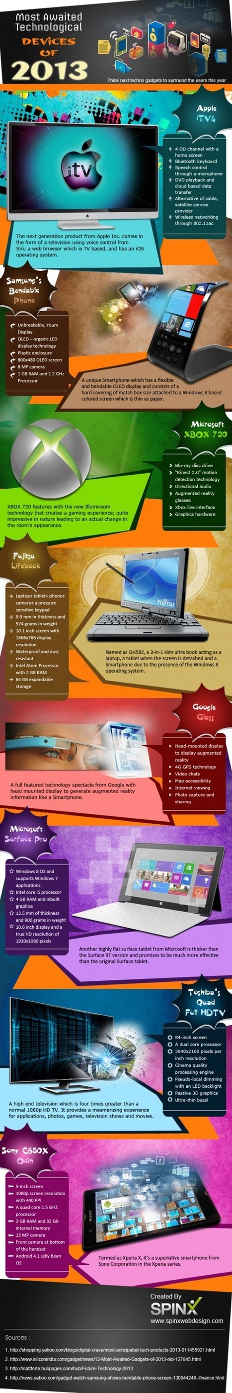 Eight Techno Gadgets We Expect In 2013 [Infographic] | Digital-News on Scoop.it today | Scoop.it